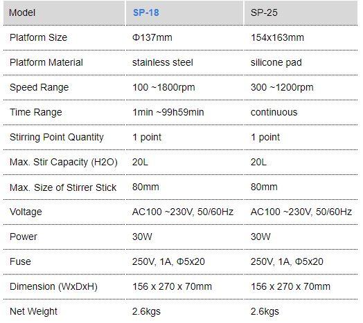 SP-18 Digital Magnetic Stirrer